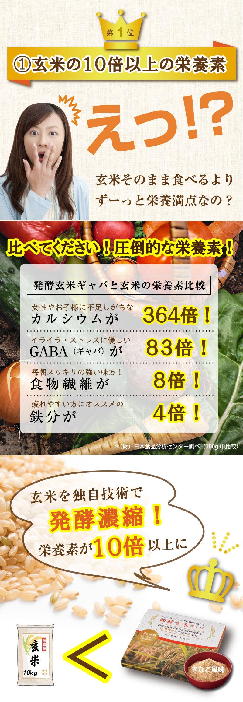 玄米の10倍の栄養素